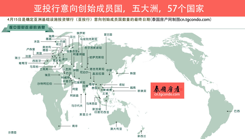 亚投行 Asian Infrastructure Investment Bank