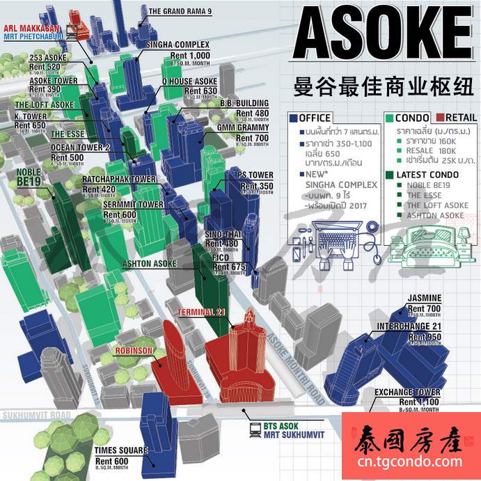 Asoke 商业中心