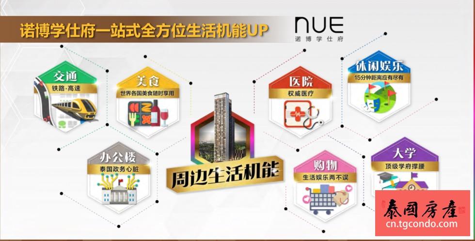 Noble Nue Ngamwongwan 2