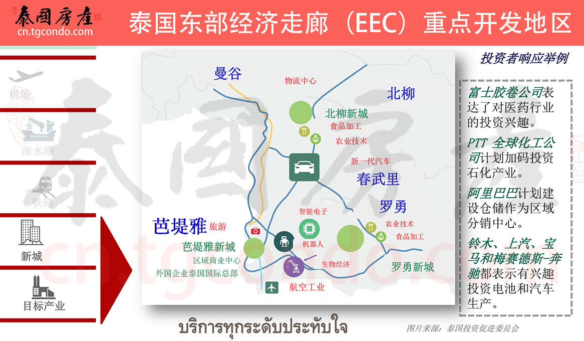 泰国EEC特区:ICONSIAM芭提雅100亿投资欲再创辉煌
