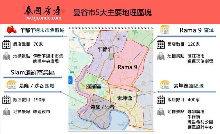 曼谷区域图
