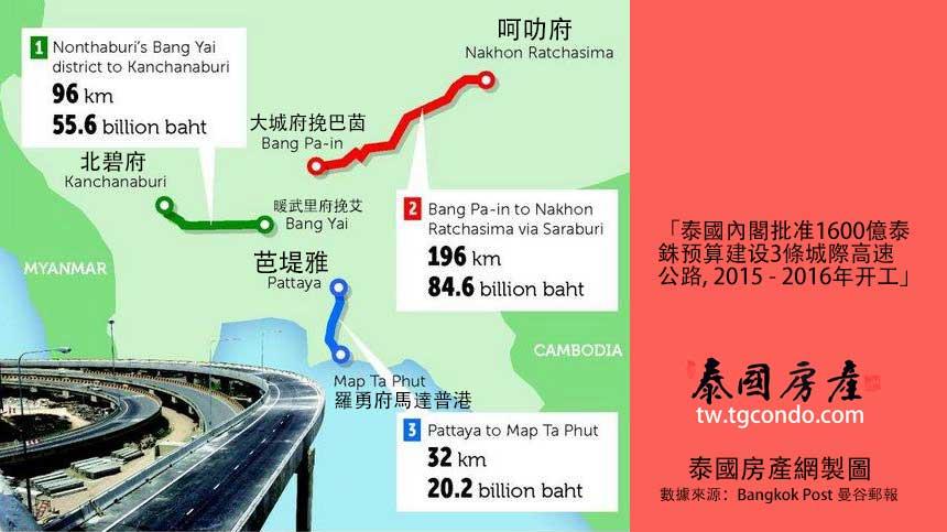 2015泰国开建芭堤雅-罗勇等3条城际高速公路