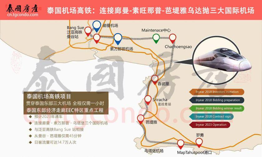 泰国机场高铁:EEC东部经济走廊重点工程