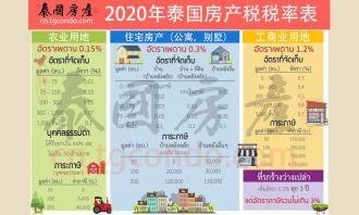 新版泰国房产税及土地税法通过,推动泰国房地产业