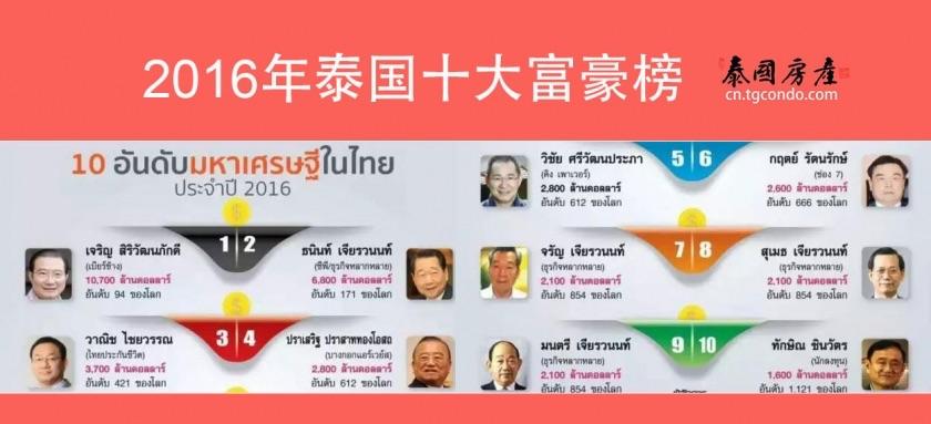2016泰国10大富豪榜