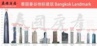 泰国曼谷地价高涨, 望解除建筑楼高限制(附曼谷地标图)