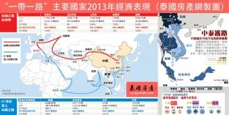 中泰铁路确定9月开工,论中泰铁路的来源和战略意义