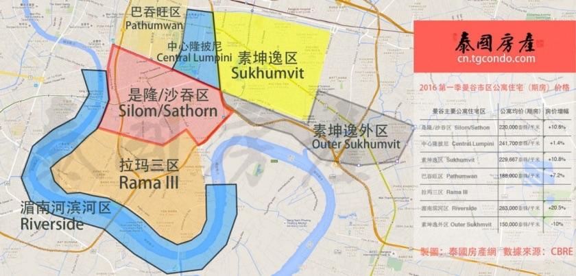 2016 第一季曼谷市区公寓住宅(期房)价格